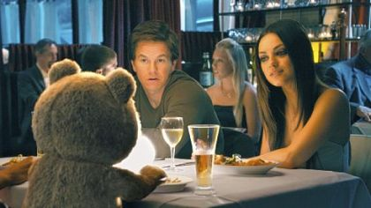 "Ted (voiced by Seth MacFarlane) has dinner with Mark Wahlberg and Mila Kunis in ""Ted."""